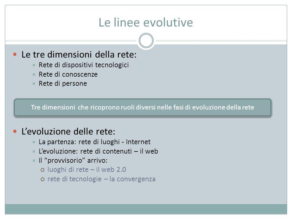 Le linee evolutive Le tre dimensioni della rete:  Rete di dispositivi tecnologici  Rete di conoscenze  Rete di persone L'evoluzione delle rete:  La partenza: rete di luoghi - Internet  L'evoluzione: rete di contenuti – il web  Il provvisorio arrivo: luoghi di rete – il web 2.0 rete di tecnologie – la convergenza Tre dimensioni che ricoprono ruoli diversi nelle fasi di evoluzione della rete