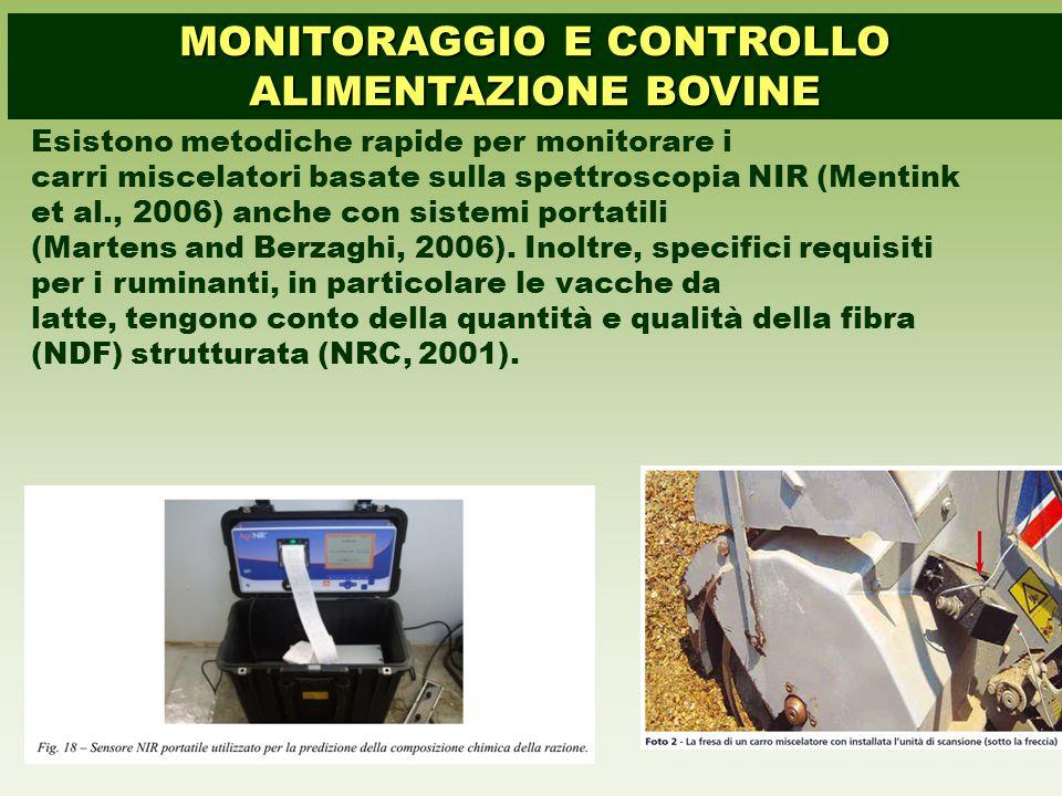 Esistono metodiche rapide per monitorare i carri miscelatori basate sulla spettroscopia NIR (Mentink et al., 2006) anche con sistemi portatili (Marten