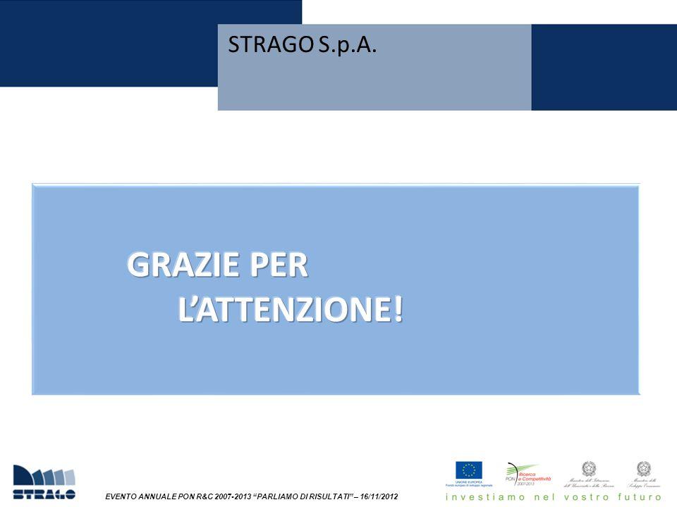 EVENTO ANNUALE PON R&C 2007-2013 PARLIAMO DI RISULTATI – 16/11/2012 STRAGO S.p.A.