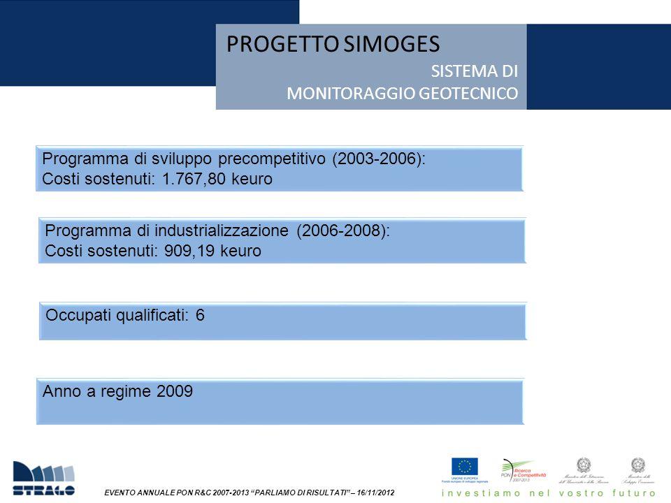 EVENTO ANNUALE PON R&C 2007-2013 PARLIAMO DI RISULTATI – 16/11/2012 PROGETTO SIMOGES SISTEMA DI MONITORAGGIO GEOTECNICO Programma di industrializzazione (2006-2008): Costi sostenuti: 909,19 keuro Occupati qualificati: 6 Anno a regime 2009 Programma di sviluppo precompetitivo (2003-2006): Costi sostenuti: 1.767,80 keuro
