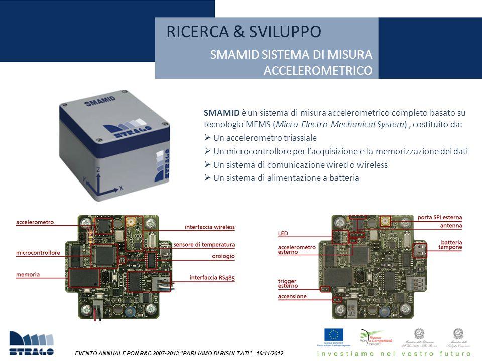 EVENTO ANNUALE PON R&C 2007-2013 PARLIAMO DI RISULTATI – 16/11/2012 RICERCA & SVILUPPO SMAMID SISTEMA DI MISURA ACCELEROMETRICO SMAMID è un sistema di misura accelerometrico completo basato su tecnologia MEMS (Micro-Electro-Mechanical System), costituito da:  Un accelerometro triassiale  Un microcontrollore per l'acquisizione e la memorizzazione dei dati  Un sistema di comunicazione wired o wireless  Un sistema di alimentazione a batteria