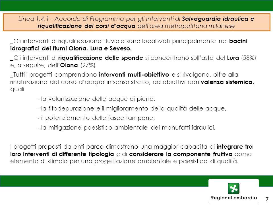 7 _Gli interventi di riqualificazione fluviale sono localizzati principalmente nei bacini idrografici dei fiumi Olona, Lura e Seveso. _Gli interventi