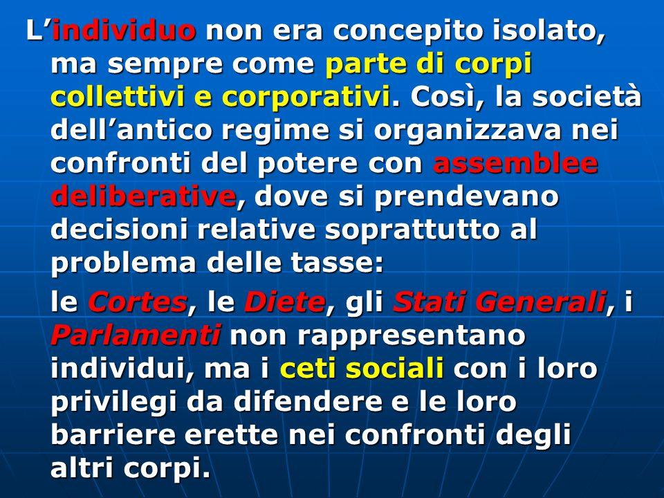 L'individuo non era concepito isolato, ma sempre come parte di corpi collettivi e corporativi.