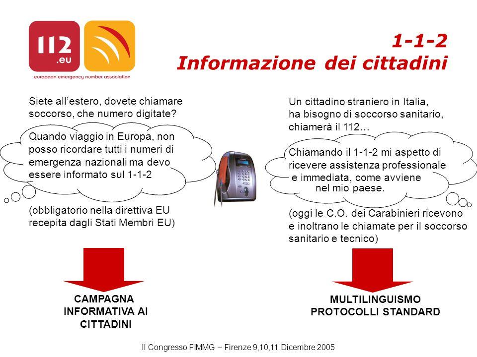II Congresso FIMMG – Firenze 9,10,11 Dicembre 2005 1-1-2 Informazione dei cittadini Siete all'estero, dovete chiamare soccorso, che numero digitate.