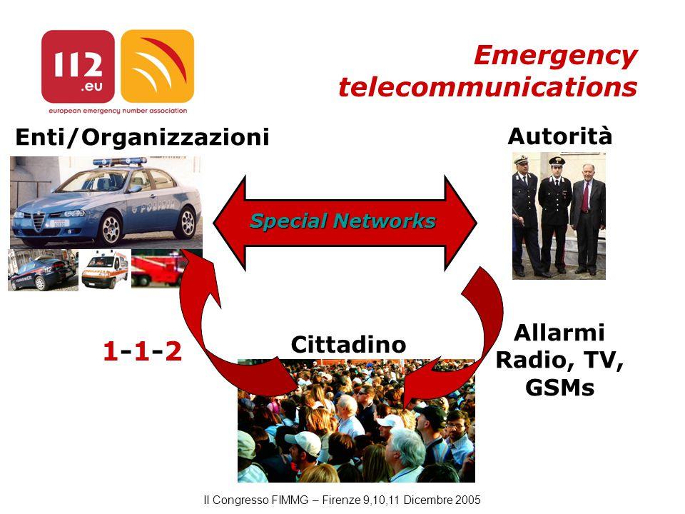 II Congresso FIMMG – Firenze 9,10,11 Dicembre 2005 Cittadino 1-1-21-1-2 Autorità Allarmi Radio, TV, GSMs Special Networks Emergency telecommunications Enti/Organizzazioni