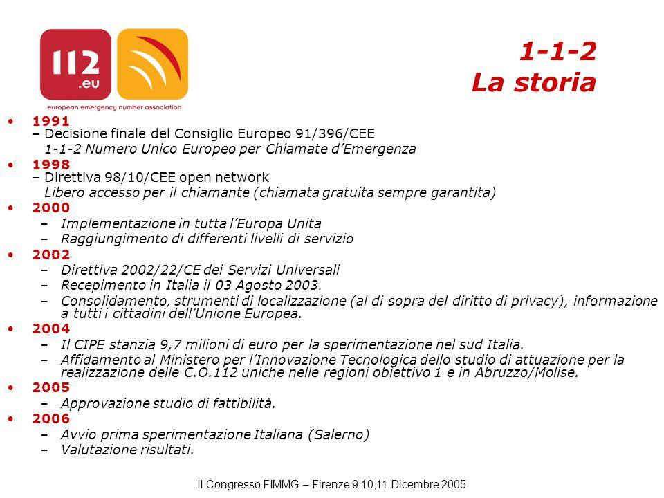 II Congresso FIMMG – Firenze 9,10,11 Dicembre 2005 1-1-2 La storia 1991 – Decisione finale del Consiglio Europeo 91/396/CEE 1-1-2 Numero Unico Europeo per Chiamate d'Emergenza 1998 – Direttiva 98/10/CEE open network Libero accesso per il chiamante (chiamata gratuita sempre garantita) 2000 –Implementazione in tutta l'Europa Unita –Raggiungimento di differenti livelli di servizio 2002 –Direttiva 2002/22/CE dei Servizi Universali –Recepimento in Italia il 03 Agosto 2003.