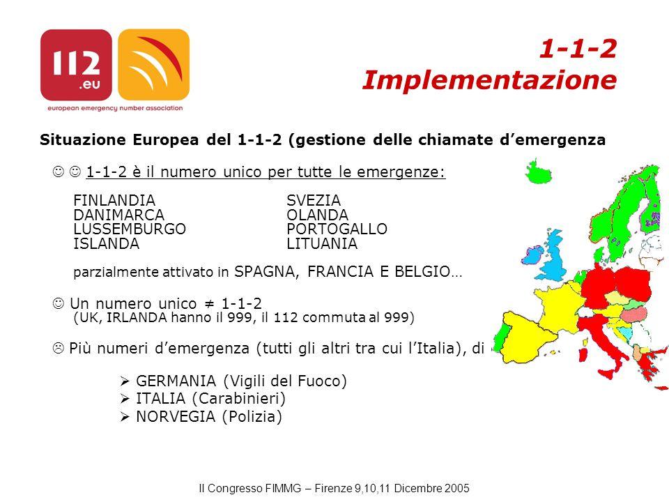 II Congresso FIMMG – Firenze 9,10,11 Dicembre 2005 1-1-2 Implementazione Situazione Europea del 1-1-2 (gestione delle chiamate d'emergenza 1-1-2 è il numero unico per tutte le emergenze: FINLANDIASVEZIA DANIMARCAOLANDA LUSSEMBURGOPORTOGALLO ISLANDALITUANIA parzialmente attivato in SPAGNA, FRANCIA E BELGIO… Un numero unico ≠ 1-1-2 (UK, IRLANDA hanno il 999, il 112 commuta al 999)  Più numeri d'emergenza (tutti gli altri tra cui l'Italia), di cui 1-1-2:  GERMANIA (Vigili del Fuoco)  ITALIA (Carabinieri)  NORVEGIA (Polizia)