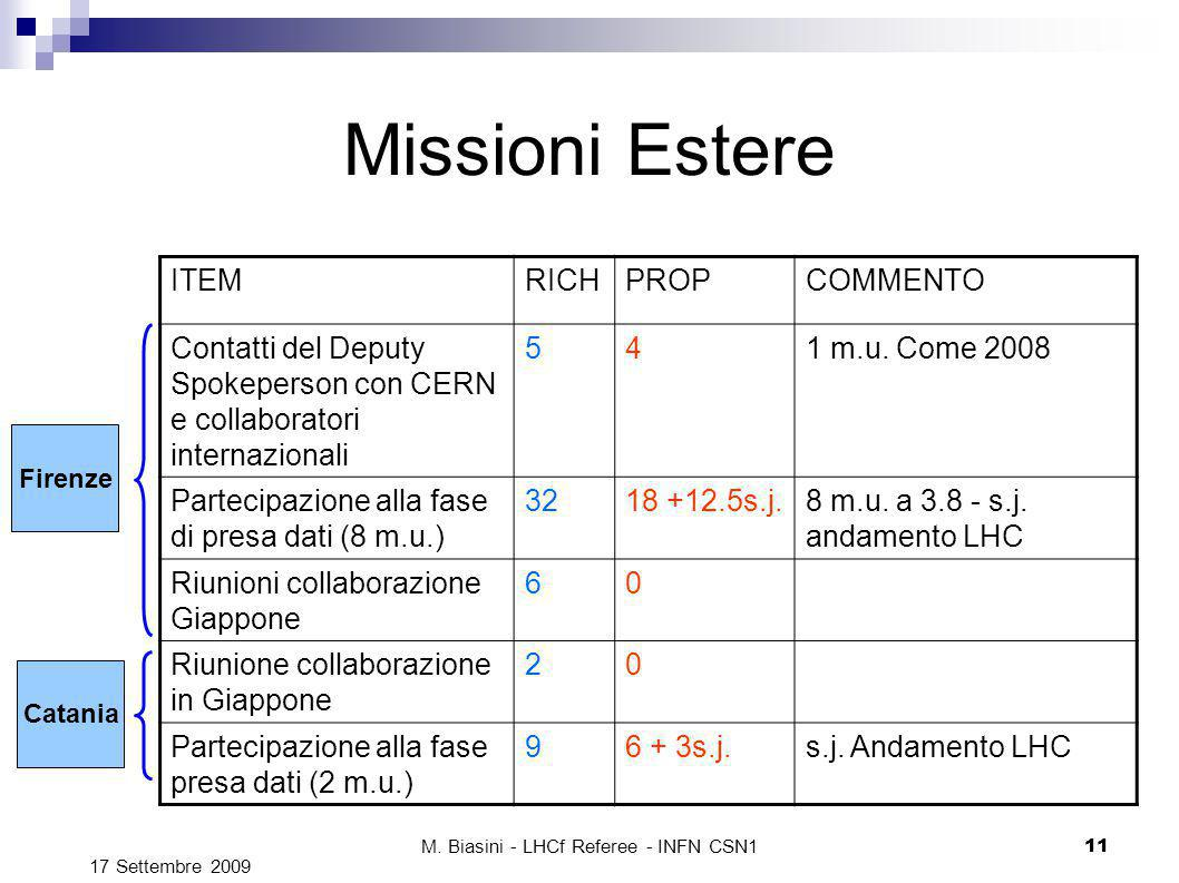 M. Biasini - LHCf Referee - INFN CSN1 11 Missioni Estere ITEMRICHPROPCOMMENTO Contatti del Deputy Spokeperson con CERN e collaboratori internazionali