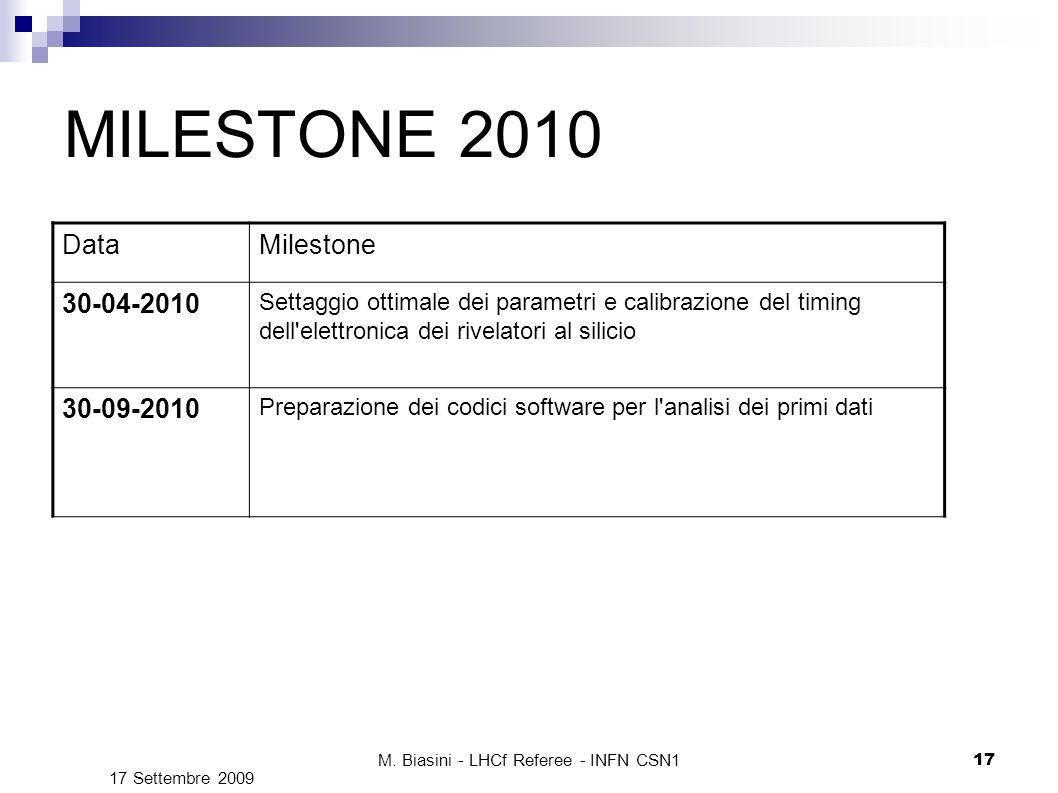 M. Biasini - LHCf Referee - INFN CSN1 18 BACKUP 17 Settembre 2009
