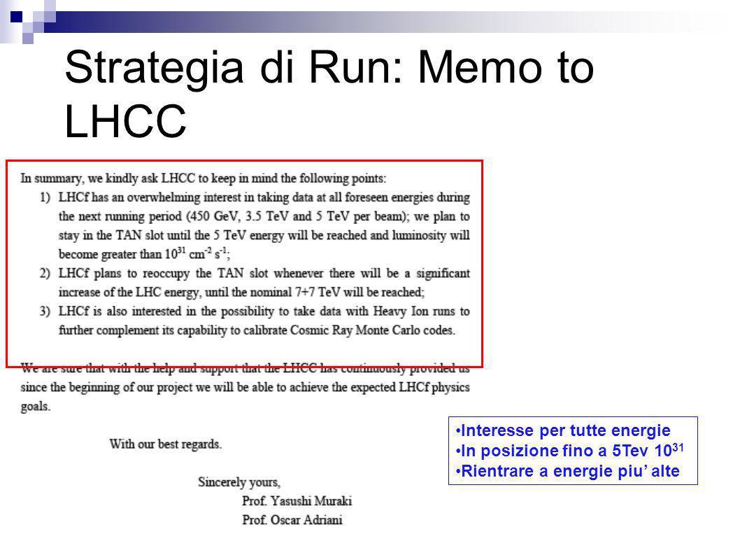 Strategia di Run: Memo to LHCC Interesse per tutte energie In posizione fino a 5Tev 10 31 Rientrare a energie piu' alte