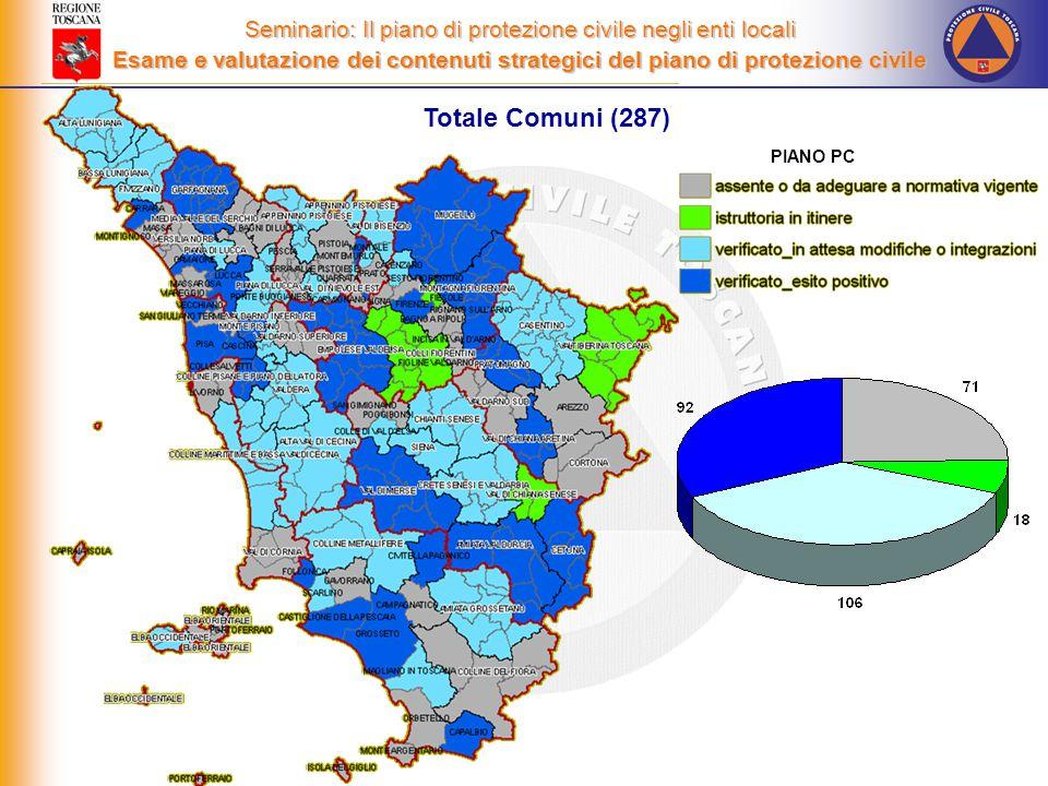 Totale Comuni (287) PIANO PC Seminario: Il piano di protezione civile negli enti locali Esame e valutazione dei contenuti strategici del piano di protezione civile