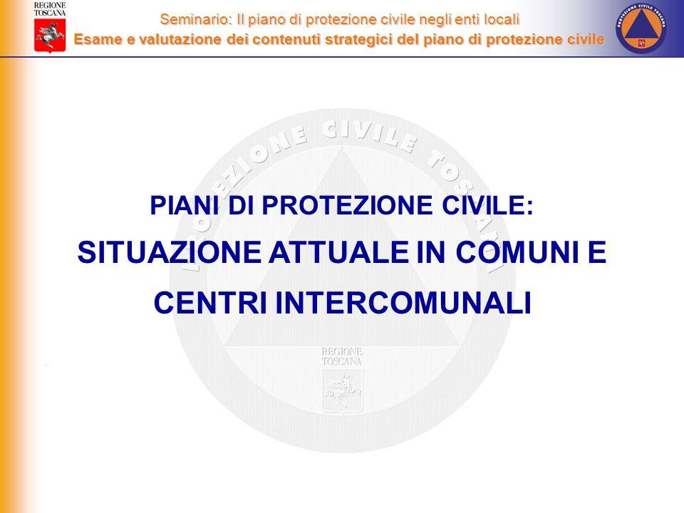 Seminario: Il piano di protezione civile negli enti locali Esame e valutazione dei contenuti strategici del piano di protezione civile PIANI DI PROTEZIONE CIVILE: SITUAZIONE ATTUALE IN COMUNI E CENTRI INTERCOMUNALI
