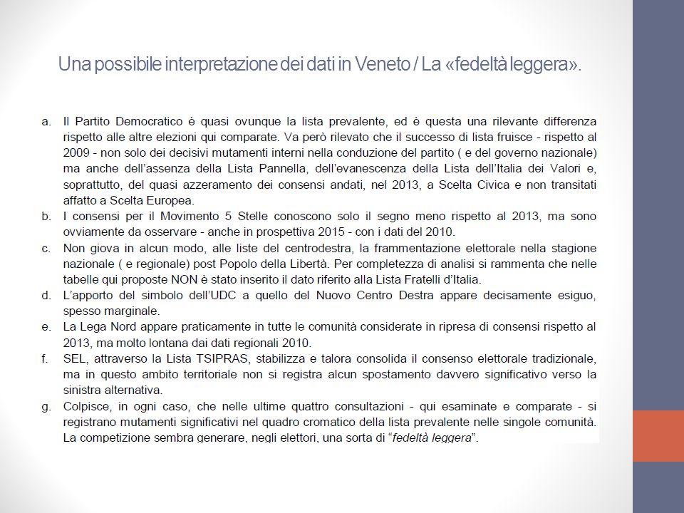 Cartografia del mutamento elettorale in Italia / Demos - giugno 2014.