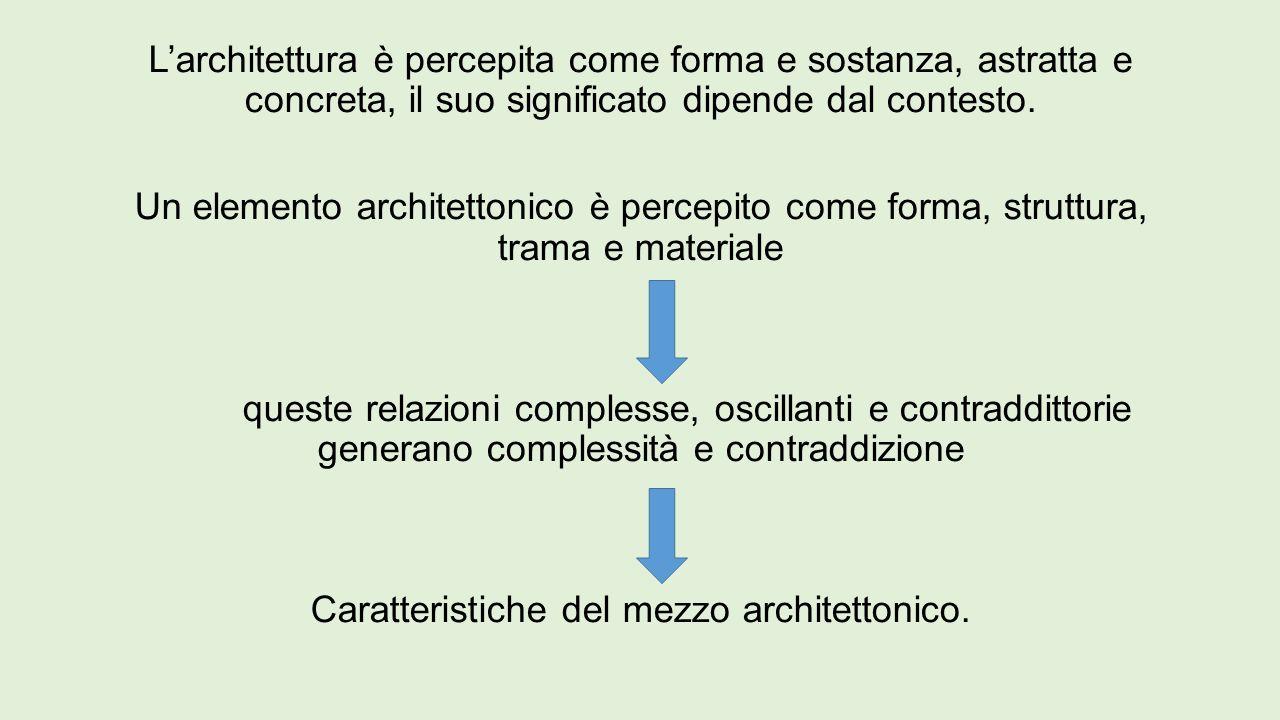 L'architettura è percepita come forma e sostanza, astratta e concreta, il suo significato dipende dal contesto. Un elemento architettonico è percepito