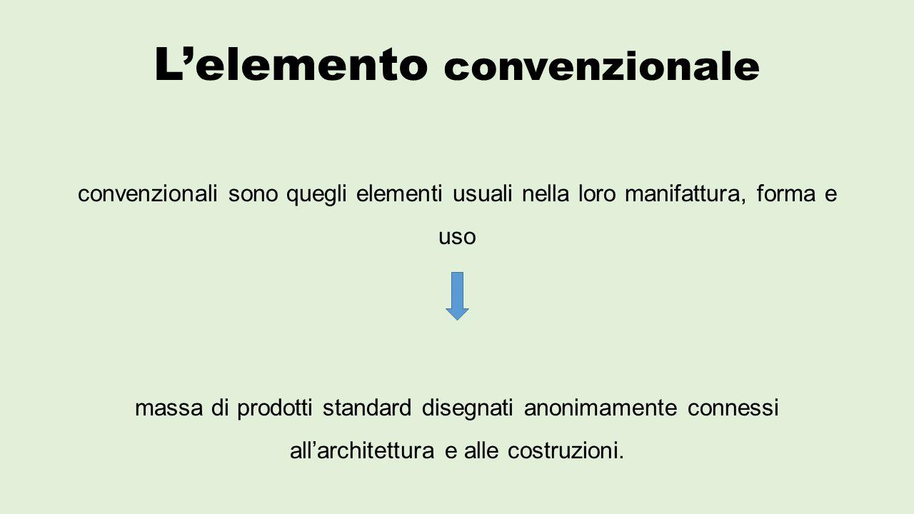 L'elemento convenzionale convenzionali sono quegli elementi usuali nella loro manifattura, forma e uso massa di prodotti standard disegnati anonimamen