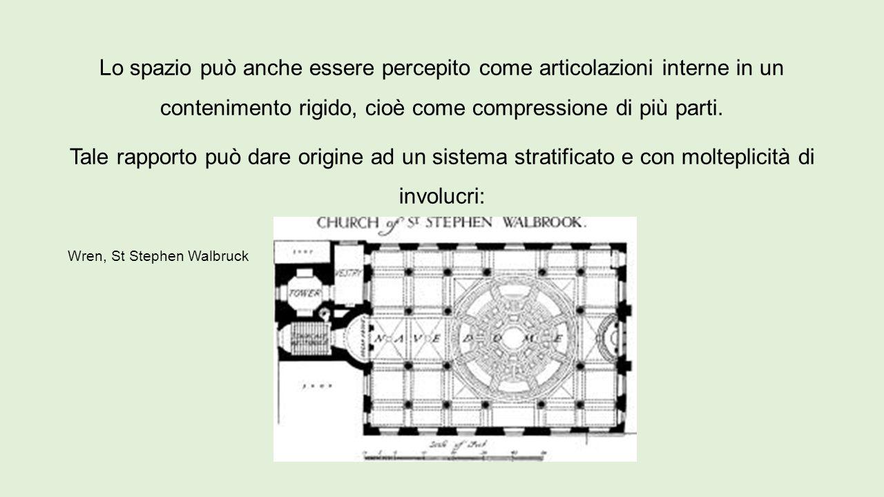 Lo spazio può anche essere percepito come articolazioni interne in un contenimento rigido, cioè come compressione di più parti. Tale rapporto può dare