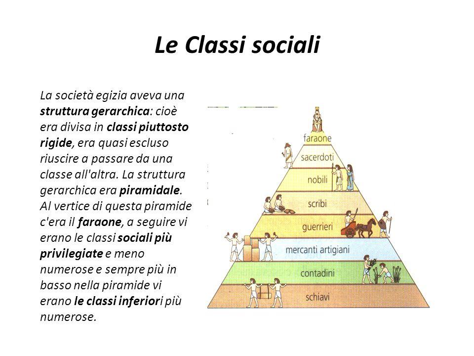 Le Classi sociali La società egizia aveva una struttura gerarchica: cioè era divisa in classi piuttosto rigide, era quasi escluso riuscire a passare d