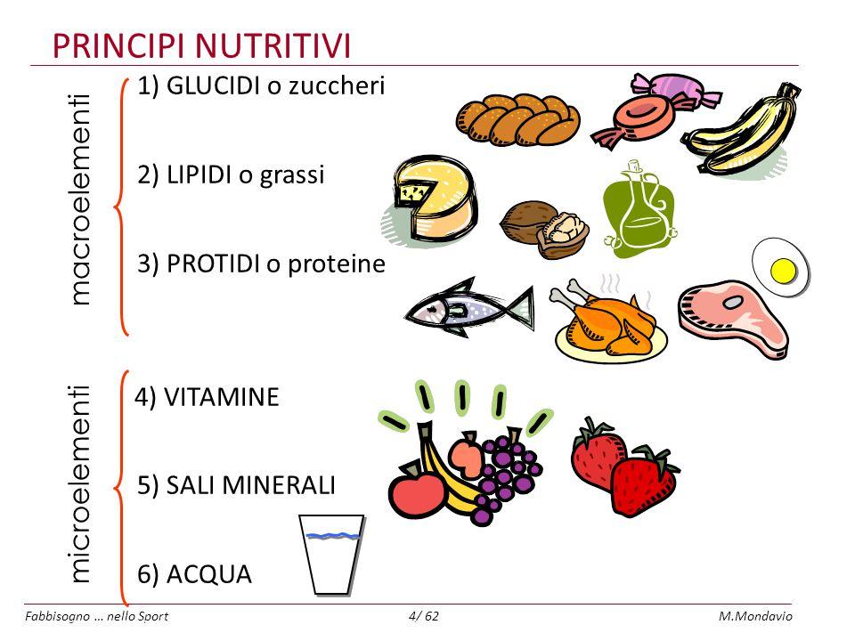 Fabbisogno … nello SportM.Mondavio45/ 62 Prodotti finalizzati all'integrazione di aminoacidi e derivati  Aminoacidi ramificati (leucina, isoleucina, valina) non più di 5 g come somma dei 3 ramificati.