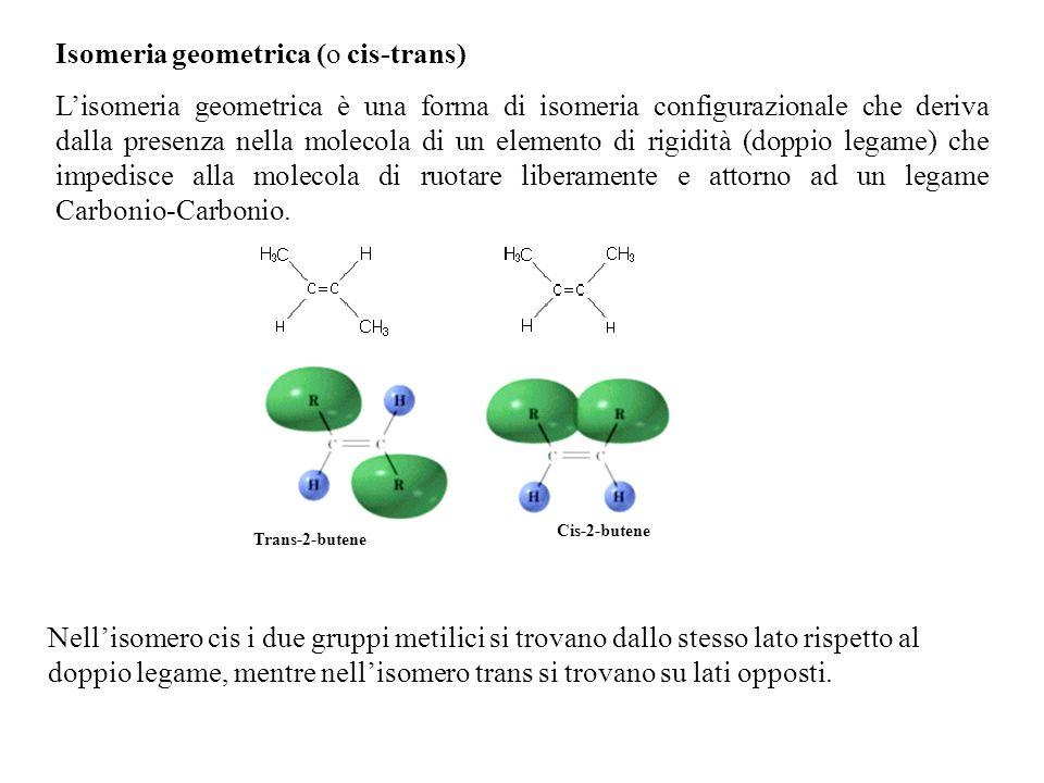 Trans-2-butene Cis-2-butene Nell'isomero cis i due gruppi metilici si trovano dallo stesso lato rispetto al doppio legame, mentre nell'isomero trans s