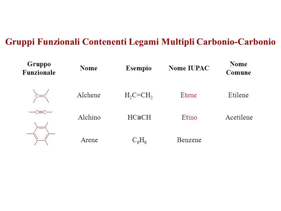 Gruppi Funzionali Contenenti Legami Multipli Carbonio-Carbonio Gruppo Funzionale NomeEsempioNome IUPAC Nome Comune AlcheneH 2 C=CH 2 EteneEtilene Alch