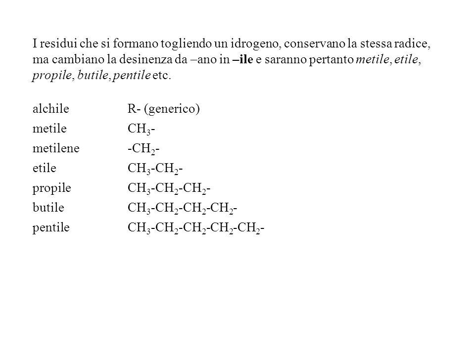 I residui che si formano togliendo un idrogeno, conservano la stessa radice, ma cambiano la desinenza da –ano in –ile e saranno pertanto metile, etile