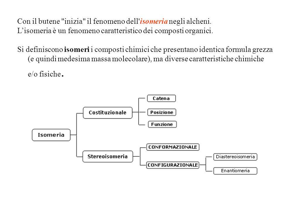 Nomenclatura degli Alcani Lineari Nome Formula Molecolare Formula di Struttura Isomeri Nome Formula Molecolare Formula di Struttura Isomeri metanoCH 4 1 esanoC 6 H 14 CH 3 (CH 2 ) 4 CH 3 5 etanoC2H6C2H6 CH 3 1 eptanoC 7 H 16 CH 3 (CH 2 ) 5 CH 3 9 propanoC3H8C3H8 CH 3 CH 2 CH 3 1 ottanoC 8 H 18 CH 3 (CH 2 ) 6 CH 3 18 butanoC 4 H 10 CH 3 CH 2 CH 2 CH 3 2 nonanoC 9 H 20 CH 3 (CH 2 ) 7 CH 3 35 pentanoC 5 H 12 CH 3 (CH 2 ) 3 CH 3 3 decanoC 10 H 22 CH 3 (CH 2 ) 8 CH 3 75 i.