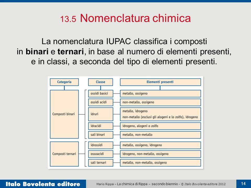Mario Rippa – La chimica di Rippa – secondo biennio - © Italo Bovolenta editore 2012 14 13.5 Nomenclatura chimica La nomenclatura IUPAC classifica i c