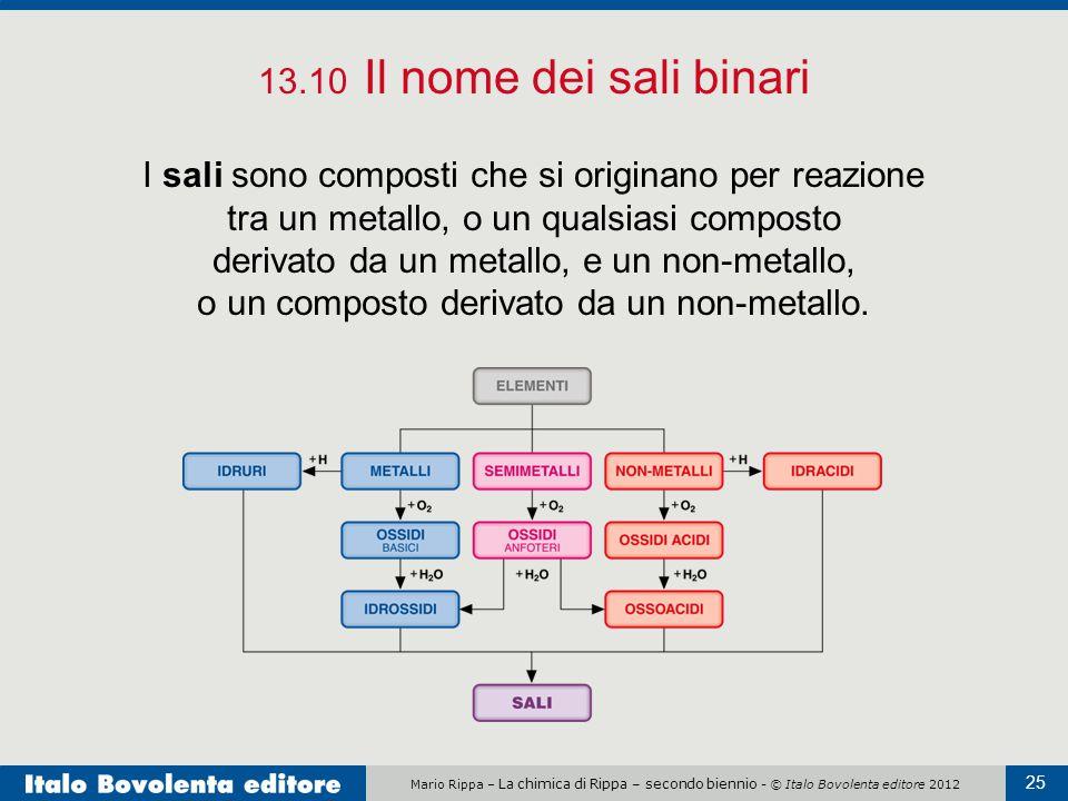 Mario Rippa – La chimica di Rippa – secondo biennio - © Italo Bovolenta editore 2012 25 13.10 Il nome dei sali binari I sali sono composti che si orig