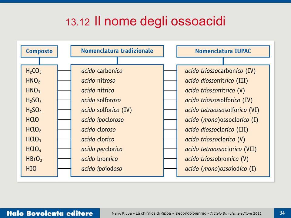 Mario Rippa – La chimica di Rippa – secondo biennio - © Italo Bovolenta editore 2012 34 13.12 Il nome degli ossoacidi