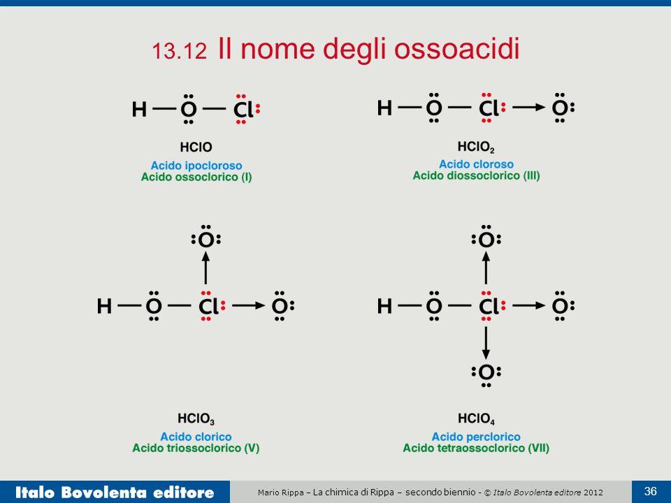 Mario Rippa – La chimica di Rippa – secondo biennio - © Italo Bovolenta editore 2012 36 13.12 Il nome degli ossoacidi
