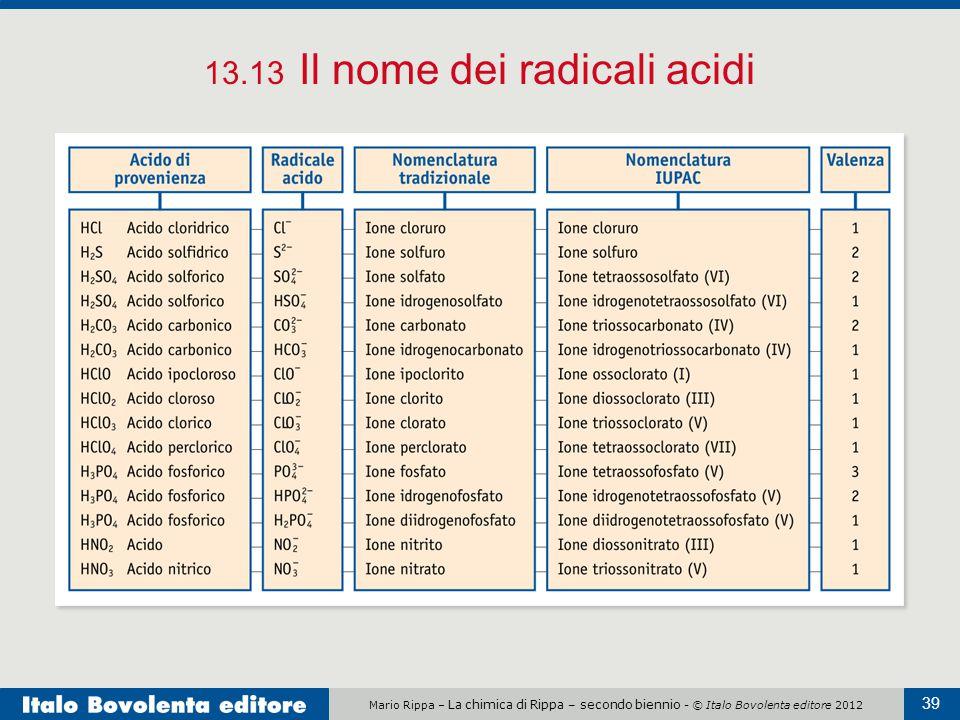 Mario Rippa – La chimica di Rippa – secondo biennio - © Italo Bovolenta editore 2012 39 13.13 Il nome dei radicali acidi