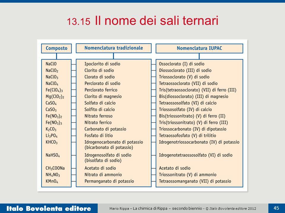 Mario Rippa – La chimica di Rippa – secondo biennio - © Italo Bovolenta editore 2012 45 13.15 Il nome dei sali ternari