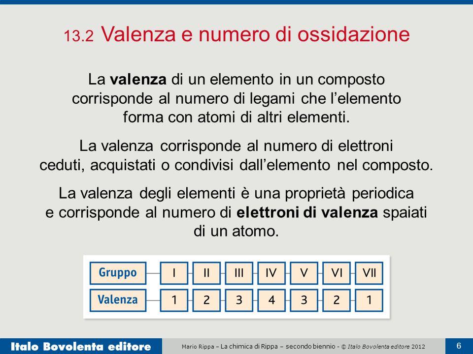 Mario Rippa – La chimica di Rippa – secondo biennio - © Italo Bovolenta editore 2012 6 La valenza di un elemento in un composto corrisponde al numero