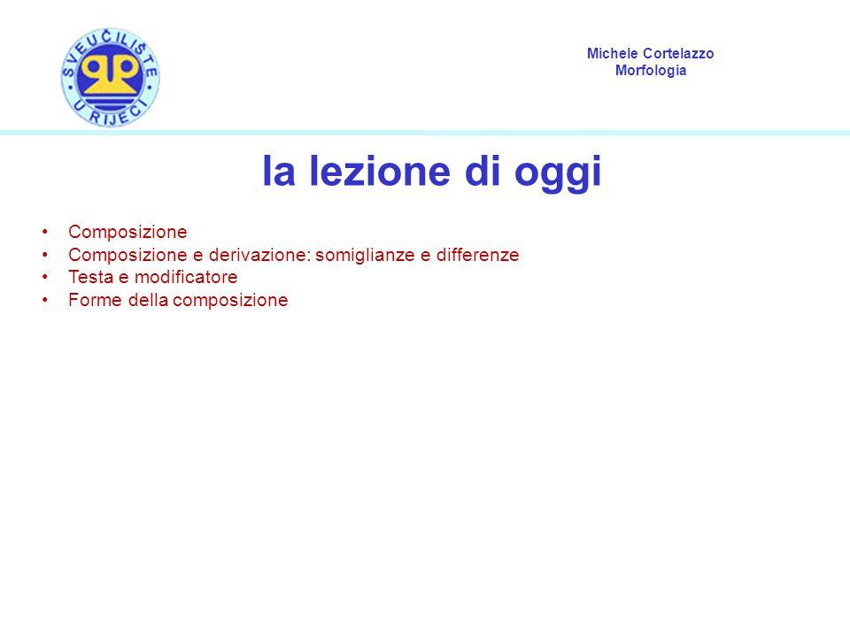 Michele Cortelazzo Morfologia la lezione di oggi Composizione Composizione e derivazione: somiglianze e differenze Testa e modificatore Forme della co