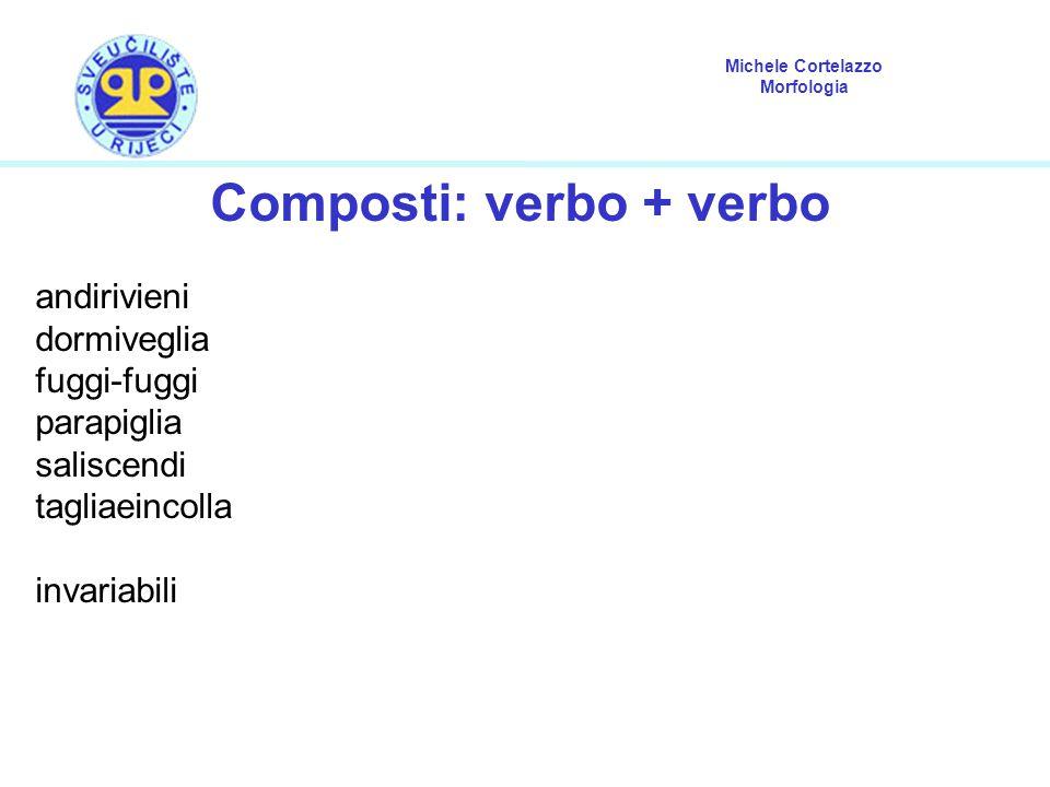 Michele Cortelazzo Morfologia Composti: verbo + verbo andirivieni dormiveglia fuggi-fuggi parapiglia saliscendi tagliaeincolla invariabili