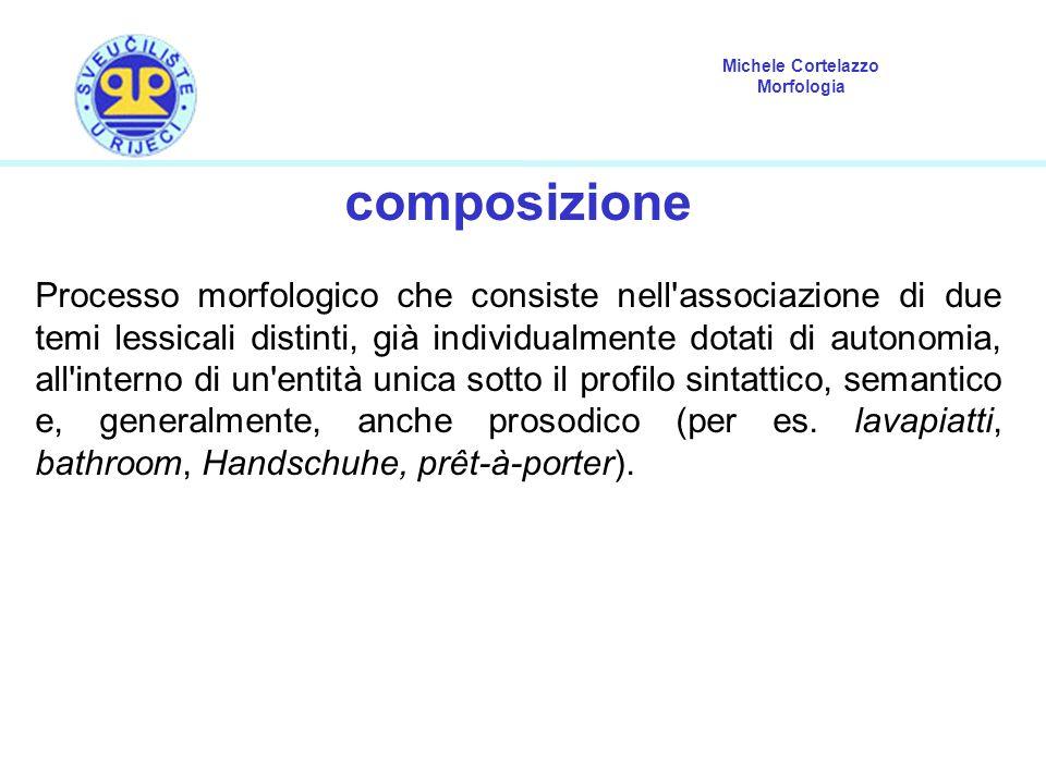 Michele Cortelazzo Morfologia composizione Processo morfologico che consiste nell'associazione di due temi lessicali distinti, già individualmente dot