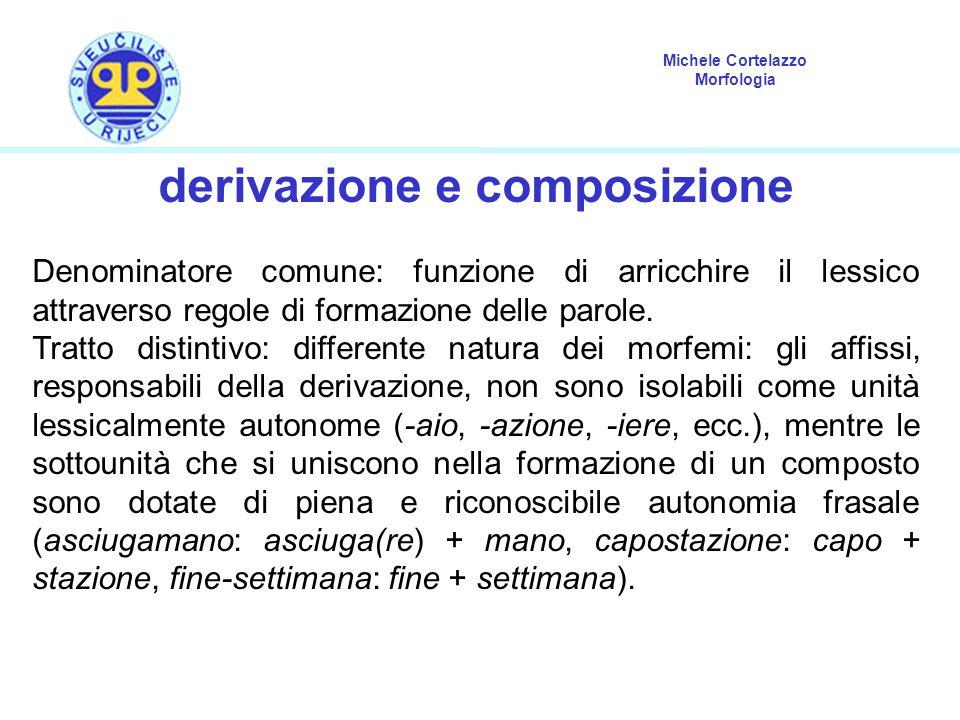 Michele Cortelazzo Morfologia derivazione e composizione Denominatore comune: funzione di arricchire il lessico attraverso regole di formazione delle