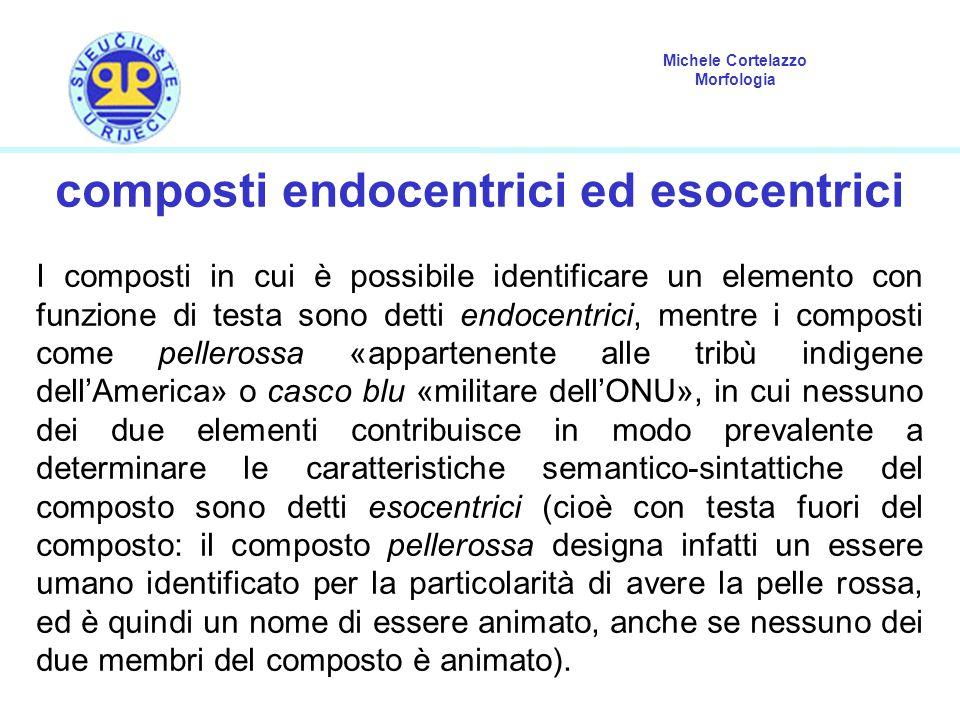 Michele Cortelazzo Morfologia composti endocentrici ed esocentrici I composti in cui è possibile identificare un elemento con funzione di testa sono d