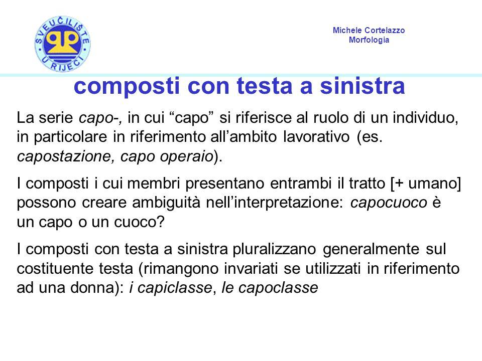 """Michele Cortelazzo Morfologia composti con testa a sinistra La serie capo-, in cui """"capo"""" si riferisce al ruolo di un individuo, in particolare in rif"""