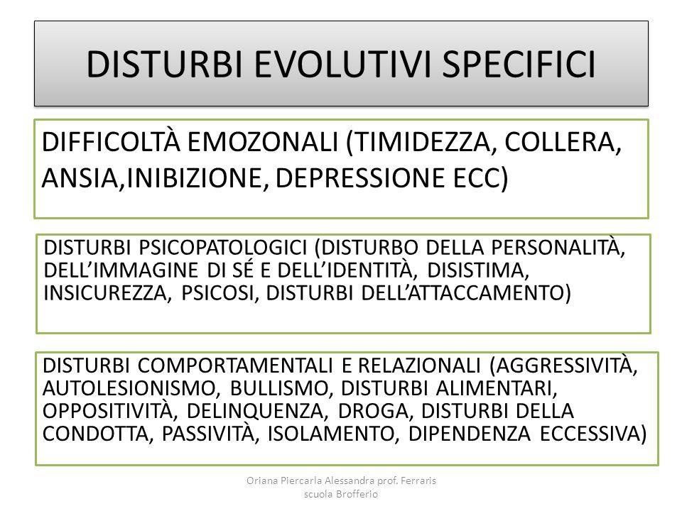 DISTURBI EVOLUTIVI SPECIFICI DIFFICOLTÀ EMOZONALI (TIMIDEZZA, COLLERA, ANSIA,INIBIZIONE, DEPRESSIONE ECC) DISTURBI PSICOPATOLOGICI (DISTURBO DELLA PER