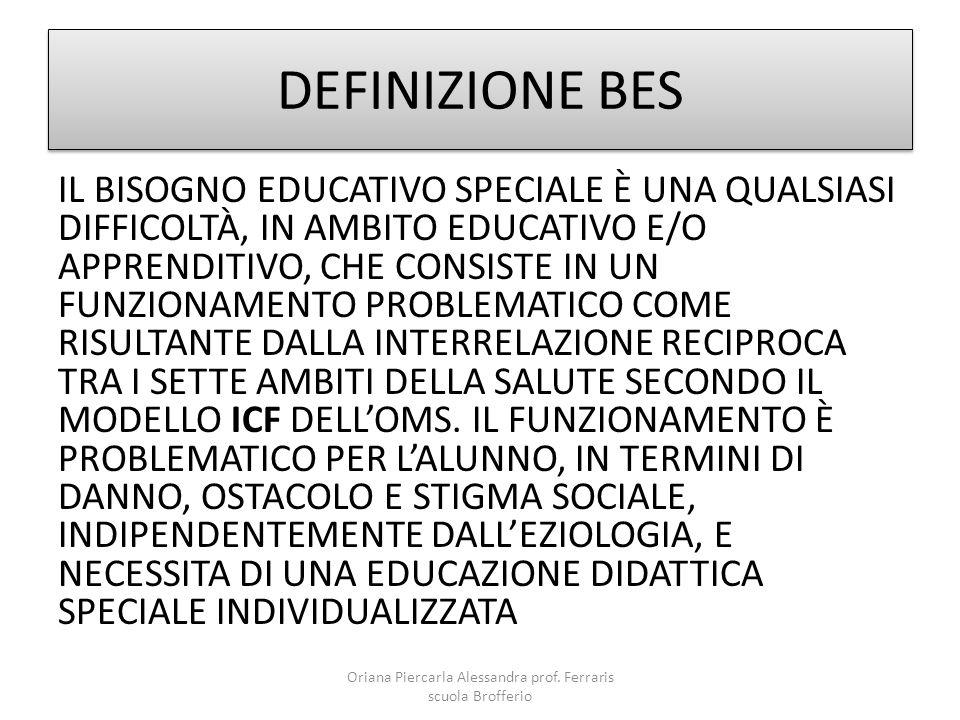 DEFINIZIONE BES IL BISOGNO EDUCATIVO SPECIALE È UNA QUALSIASI DIFFICOLTÀ, IN AMBITO EDUCATIVO E/O APPRENDITIVO, CHE CONSISTE IN UN FUNZIONAMENTO PROBL