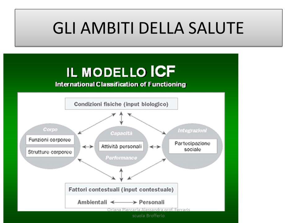 GLI AMBITI DELLA SALUTE Oriana Piercarla Alessandra prof. Ferraris scuola Brofferio