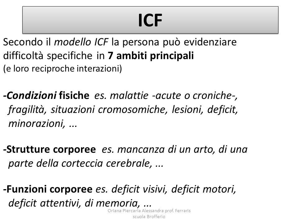 Secondo il modello ICF la persona può evidenziare difficoltà specifiche in 7 ambiti principali (e loro reciproche interazioni) -Condizioni fisiche es.