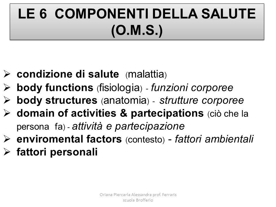  condizione di salute ( malattia )  body functions ( fisiologia ) - funzioni corporee  body structures ( anatomia ) - strutture corporee  domain o