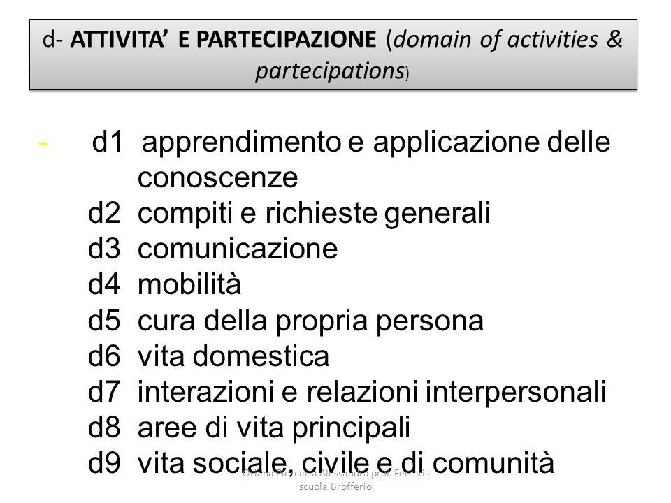 - d1 apprendimento e applicazione delle conoscenze d2 compiti e richieste generali d3 comunicazione d4 mobilità d5 cura della propria persona d6 vita