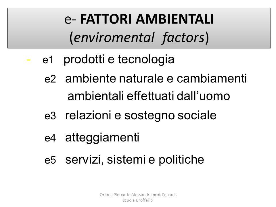 - e1 prodotti e tecnologia e2 ambiente naturale e cambiamenti ambientali effettuati dall'uomo e3 relazioni e sostegno sociale e4 atteggiamenti e5 serv