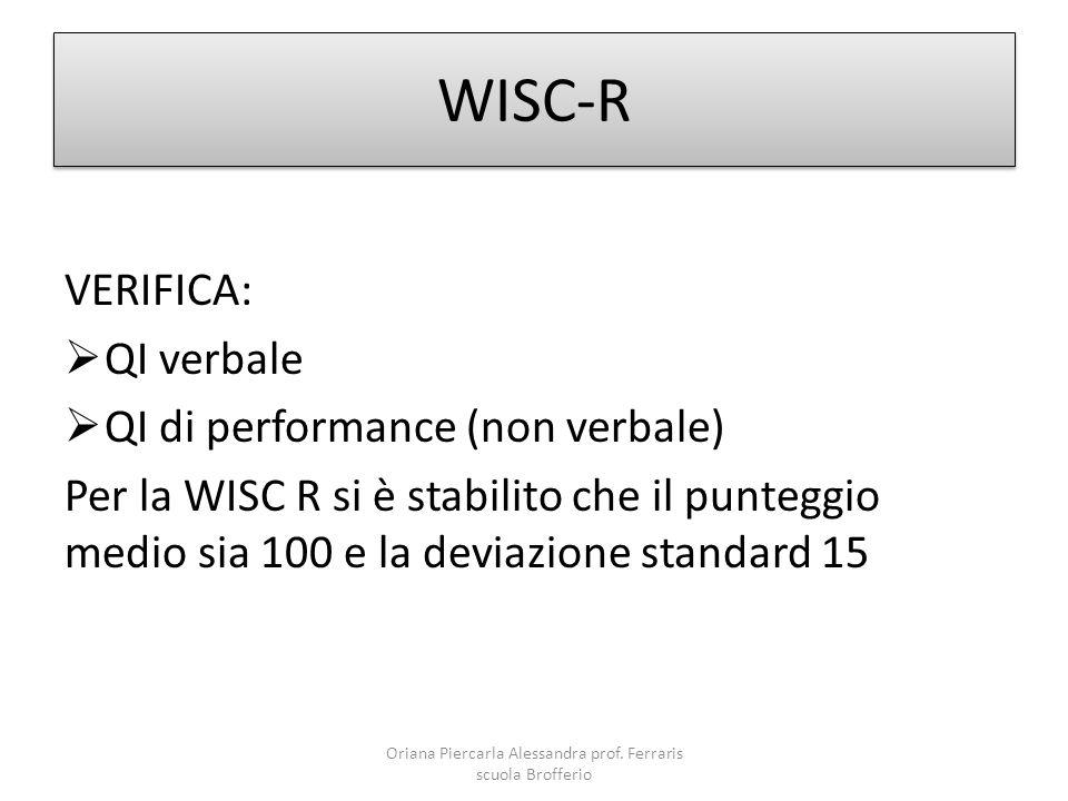 WISC-R VERIFICA:  QI verbale  QI di performance (non verbale) Per la WISC R si è stabilito che il punteggio medio sia 100 e la deviazione standard 1