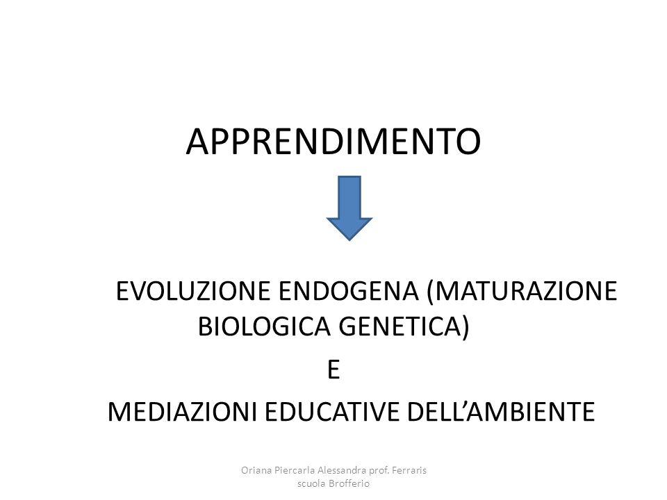 APPRENDIMENTO EVOLUZIONE ENDOGENA (MATURAZIONE BIOLOGICA GENETICA) E MEDIAZIONI EDUCATIVE DELL'AMBIENTE Oriana Piercarla Alessandra prof. Ferraris scu