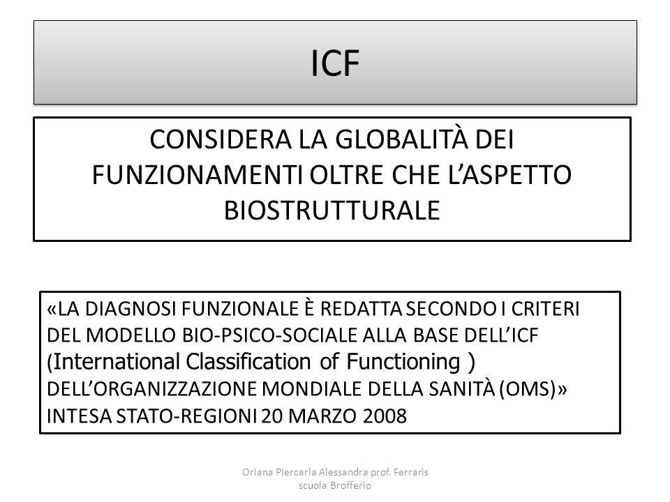 ICF CONSIDERA LA GLOBALITÀ DEI FUNZIONAMENTI OLTRE CHE L'ASPETTO BIOSTRUTTURALE «LA DIAGNOSI FUNZIONALE È REDATTA SECONDO I CRITERI DEL MODELLO BIO-PS