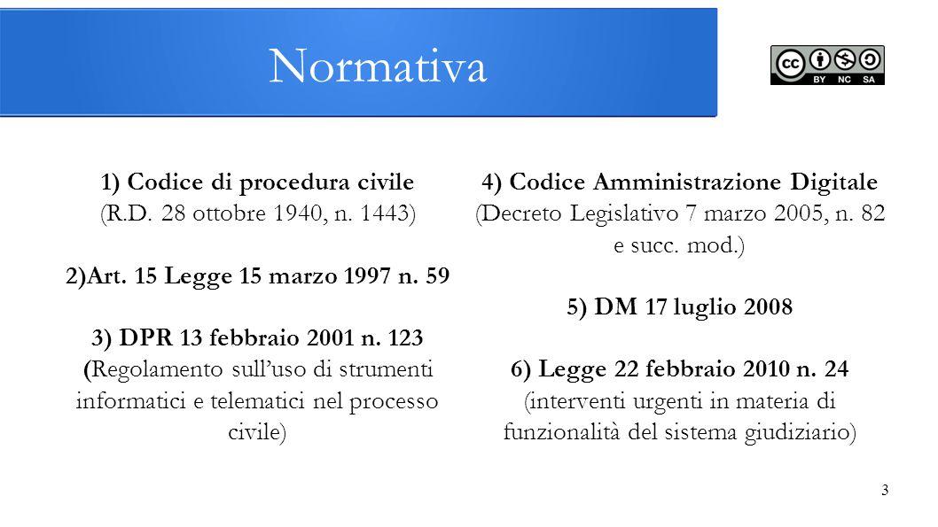 3 1) Codice di procedura civile (R.D. 28 ottobre 1940, n. 1443) 2)Art. 15 Legge 15 marzo 1997 n. 59 3) DPR 13 febbraio 2001 n. 123 (Regolamento sull'u